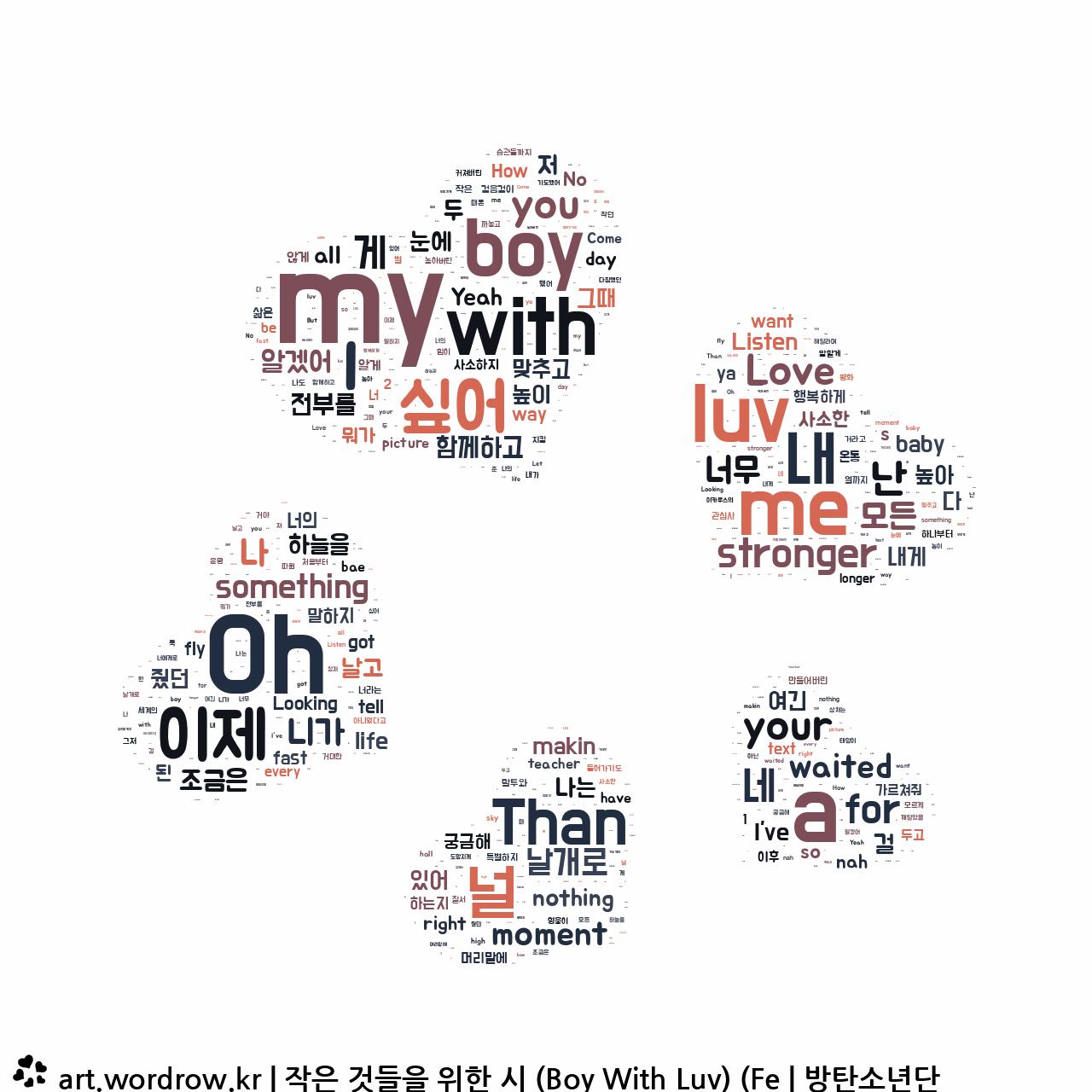 워드 클라우드: 작은 것들을 위한 시 (Boy With Luv) (Feat. Halsey) [방탄소년단]-4